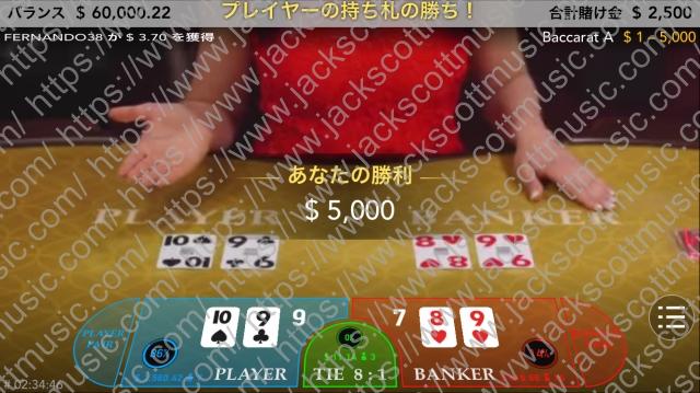 約50万円勝ち